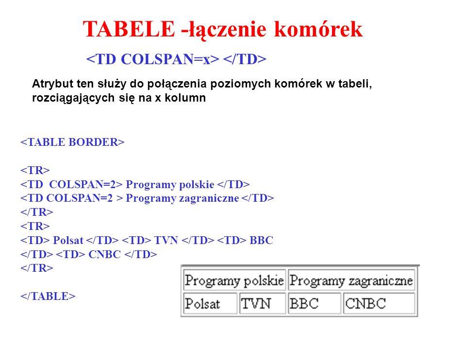 TABELE -łączenie komórek Atrybut ten służy do połączenia poziomych komórek w tabeli, rozciągających się na x kolumn Programy polskie Programy zagraniczne Polsat TVN BBC CNBC