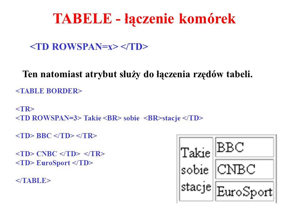 TABELE - łączenie komórek Takie sobie stacje BBC CNBC EuroSport Ten natomiast atrybut służy do łączenia rzędów tabeli.