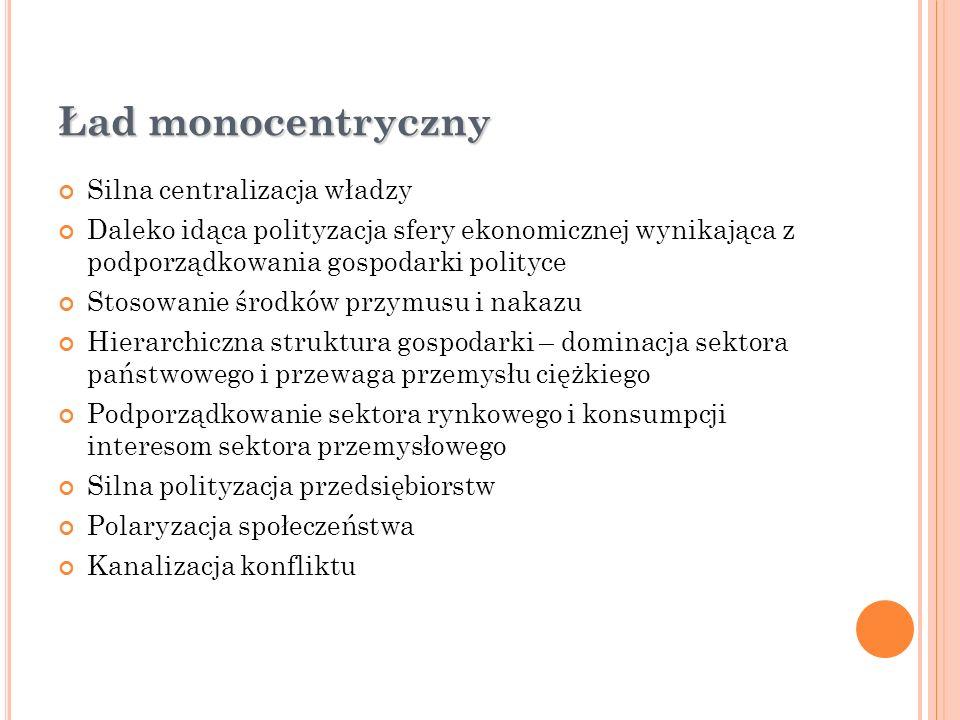 Ład monocentryczny Silna centralizacja władzy Daleko idąca polityzacja sfery ekonomicznej wynikająca z podporządkowania gospodarki polityce Stosowanie