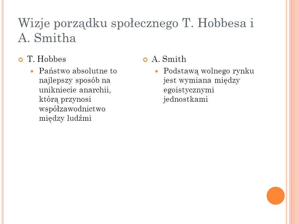 Wizje porządku społecznego T. Hobbesa i A. Smitha T. Hobbes Państwo absolutne to najlepszy sposób na unikniecie anarchii, którą przynosi współzawodnic