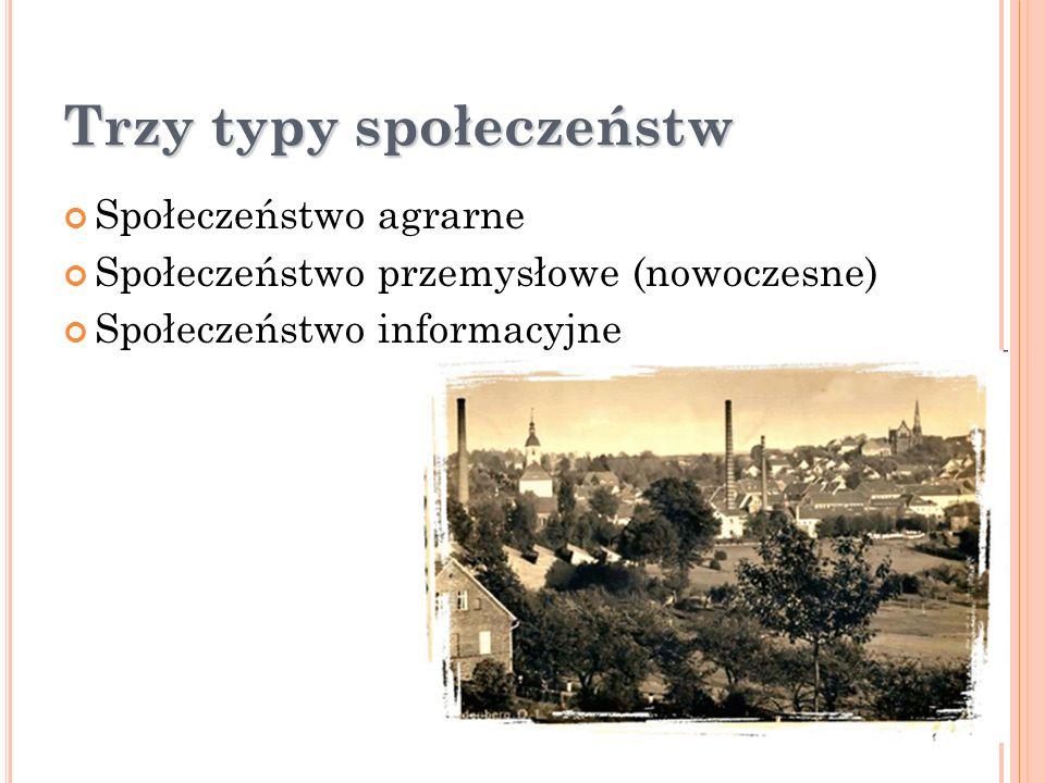 Trzy typy społeczeństw Społeczeństwo agrarne Społeczeństwo przemysłowe (nowoczesne) Społeczeństwo informacyjne