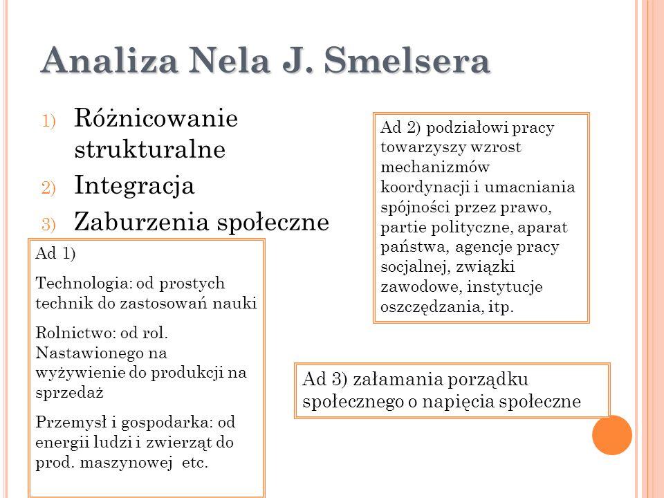 Analiza Nela J. Smelsera 1) Różnicowanie strukturalne 2) Integracja 3) Zaburzenia społeczne Ad 1) Technologia: od prostych technik do zastosowań nauki