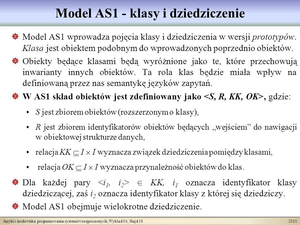 Języki i środowiska programowania systemów rozproszonych, Wykład 04, Slajd 18 2011 Model AS1 - klasy i dziedziczenie Model AS1 wprowadza pojęcia klasy