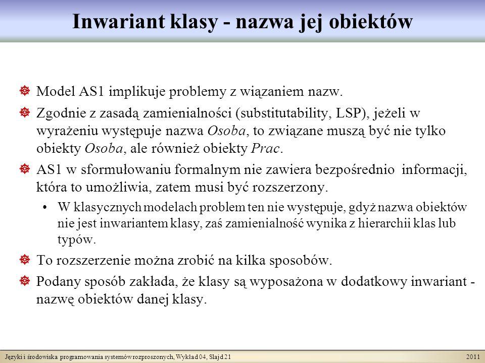Języki i środowiska programowania systemów rozproszonych, Wykład 04, Slajd 21 2011 Inwariant klasy - nazwa jej obiektów Model AS1 implikuje problemy z