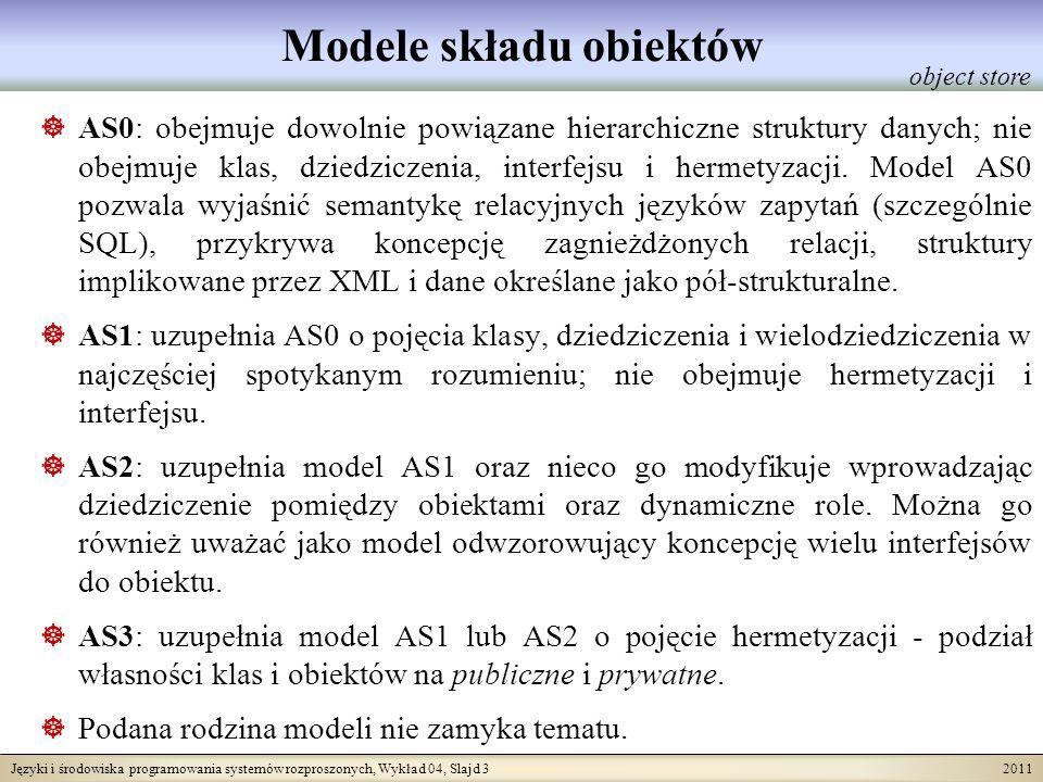 Języki i środowiska programowania systemów rozproszonych, Wykład 04, Slajd 3 2011 Modele składu obiektów AS0: obejmuje dowolnie powiązane hierarchiczn