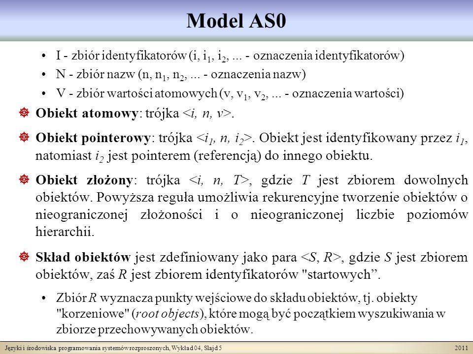 Języki i środowiska programowania systemów rozproszonych, Wykład 04, Slajd 16 2011 Relacja zapisana w modelu AS0 Schemat relacyjny: Prac( Nazwisko, Zarobek, PracujeW ) Nazwisko Nowak Kowalski Barski Zarobek 2500 2000 PracujeW Produkcja Sprzedaż Model relacyjny - Relacja Prac S - Obiekty:, } >,, } >,, } > R - Identyfikatory startowe: i 1, i 5, i 9 Model składu obiektów AS0: Krotki relacji jako obiekty złożone
