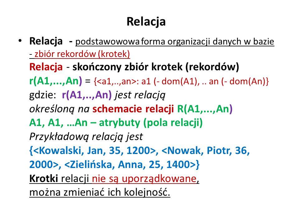 Relacja Relacja - podstawowowa forma organizacji danych w bazie - zbiór rekordów (krotek) Relacja - skończony zbiór krotek (rekordów) r(A1,...,An) = {