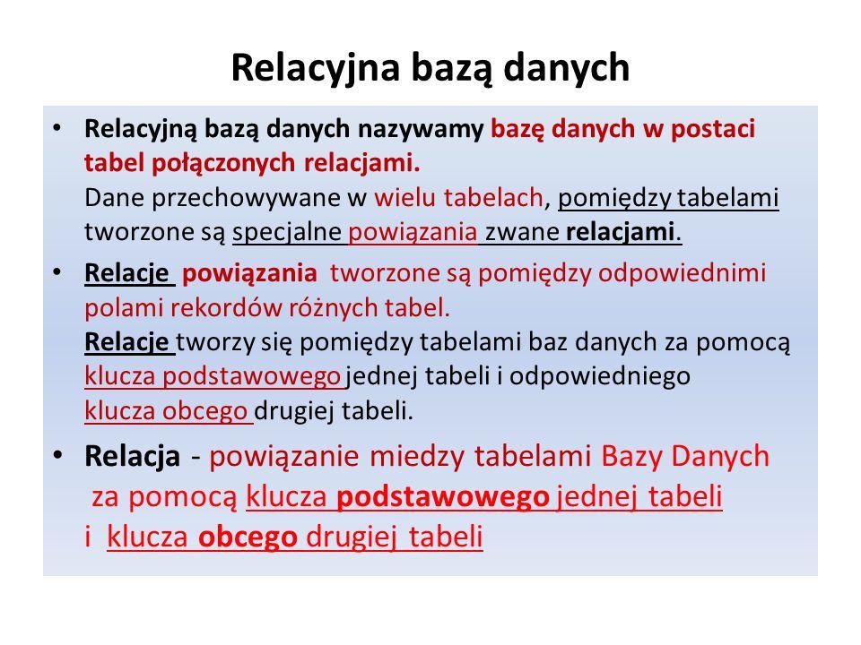 Operacje na relacjach Operatory relacyjne: – selekcji - wybór krotek spełniających określone warunki - podzbiór poziomy – projekcji - określenie relacji do wybranych atrybutów - podzbiór pionowy – połączenia - łączenie krotek wielu relacji – klasyczne operatory teorii mnogości: suma mnogościowa, iloczyn kartezjański itp.