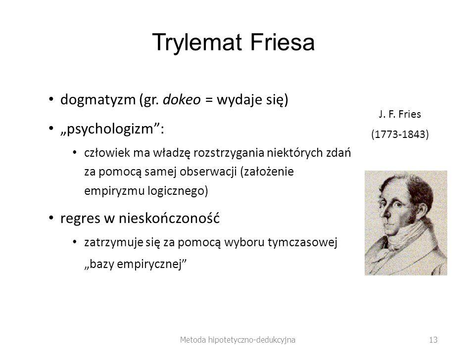Trylemat Friesa dogmatyzm (gr.