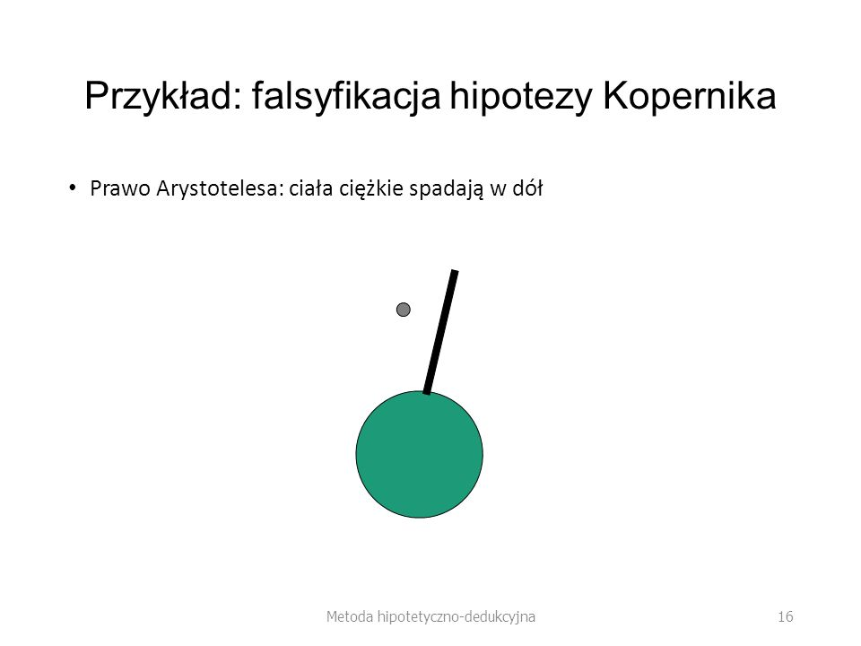 Przykład: falsyfikacja hipotezy Kopernika Prawo Arystotelesa: ciała ciężkie spadają w dół Metoda hipotetyczno-dedukcyjna 16