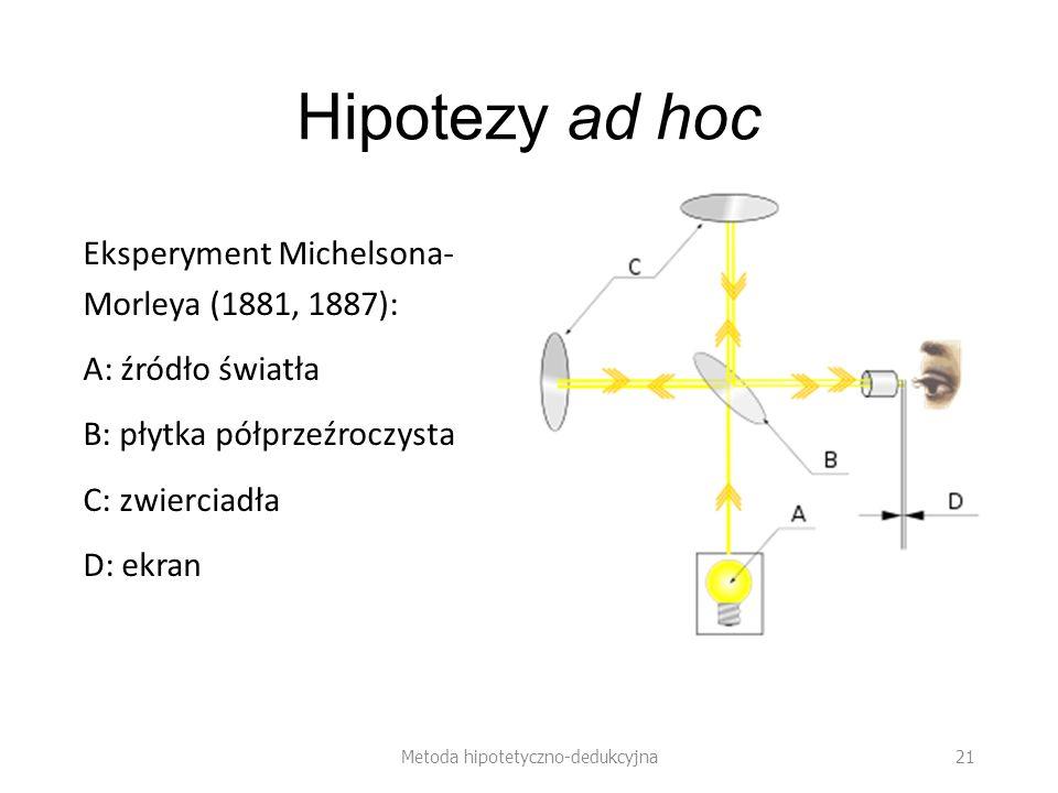 Hipotezy ad hoc Eksperyment Michelsona- Morleya (1881, 1887): A: źródło światła B: płytka półprzeźroczysta C: zwierciadła D: ekran Metoda hipotetyczno-dedukcyjna 21