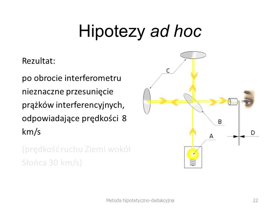 Hipotezy ad hoc Rezultat: po obrocie interferometru nieznaczne przesunięcie prążków interferencyjnych, odpowiadające prędkości 8 km/s (prędkość ruchu Ziemi wokół Słońca 30 km/s) Metoda hipotetyczno-dedukcyjna 22