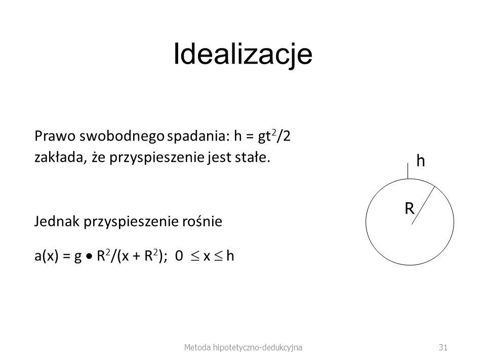 Idealizacje Prawo swobodnego spadania: h = gt 2 /2 zakłada, że przyspieszenie jest stałe.