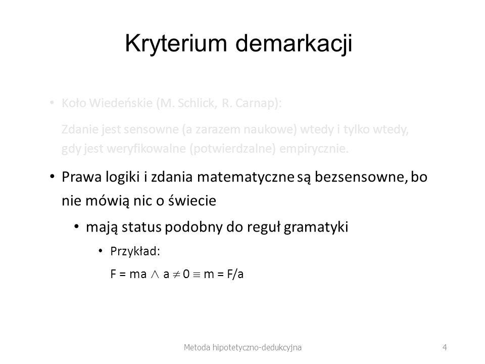 Przykład: falsyfikacja hipotezy Kopernika Prawo Arystotelesa: ciała ciężkie spadają w dół Metoda hipotetyczno-dedukcyjna 15