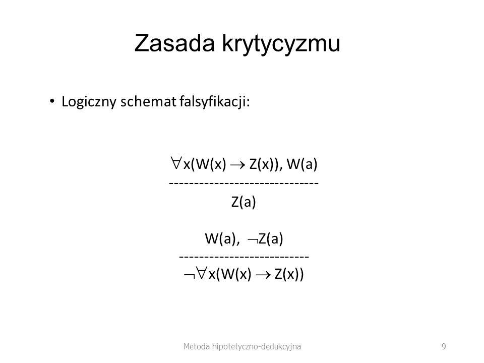 Problem bazy empirycznej Logiczny schemat falsyfikacji: x(W(x) Z(x)), W(a) ------------------------------ Z(a) W(a), Z(a) -------------------------- x(W(x) Z(x)) Zdanie W(a) Z(a) nazywa się potencjalnym falsyfikatorem hipotezy H x(W(x) Z(x)).