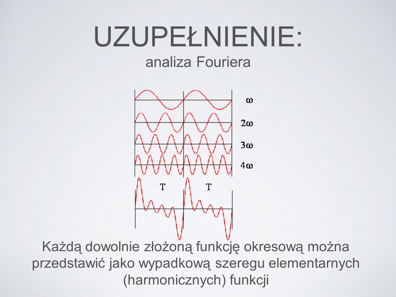UZUPEŁNIENIE: analiza Fouriera Każdą dowolnie złożoną funkcję okresową można przedstawić jako wypadkową szeregu elementarnych (harmonicznych) funkcji