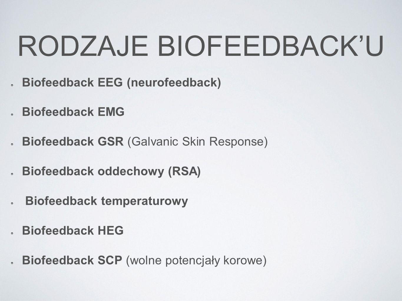 RODZAJE BIOFEEDBACKU Biofeedback EEG (neurofeedback) Biofeedback EMG Biofeedback GSR (Galvanic Skin Response) Biofeedback oddechowy (RSA) Biofeedback