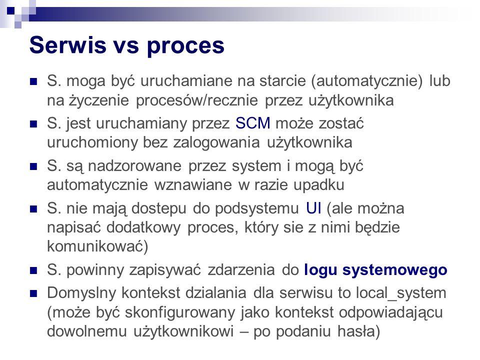 Serwis vs proces S.