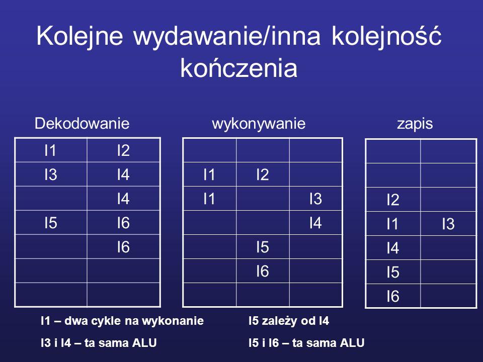 Kolejne wydawanie/inna kolejność kończenia I1I2 I3I4 I5I6 I1I2 I1I3 I4 I5 I6 I2 I1I3 I4 I5 I6 Dekodowanie wykonywanie zapis I1 – dwa cykle na wykonani
