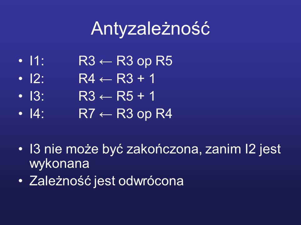 Antyzależność I1: R3 R3 op R5 I2:R4 R3 + 1 I3:R3 R5 + 1 I4:R7 R3 op R4 I3 nie może być zakończona, zanim I2 jest wykonana Zależność jest odwrócona