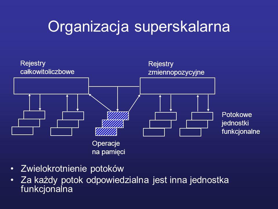 Organizacja superskalarna Zwielokrotnienie potoków Za każdy potok odpowiedzialna jest inna jednostka funkcjonalna Potokowe jednostki funkcjonalne Reje
