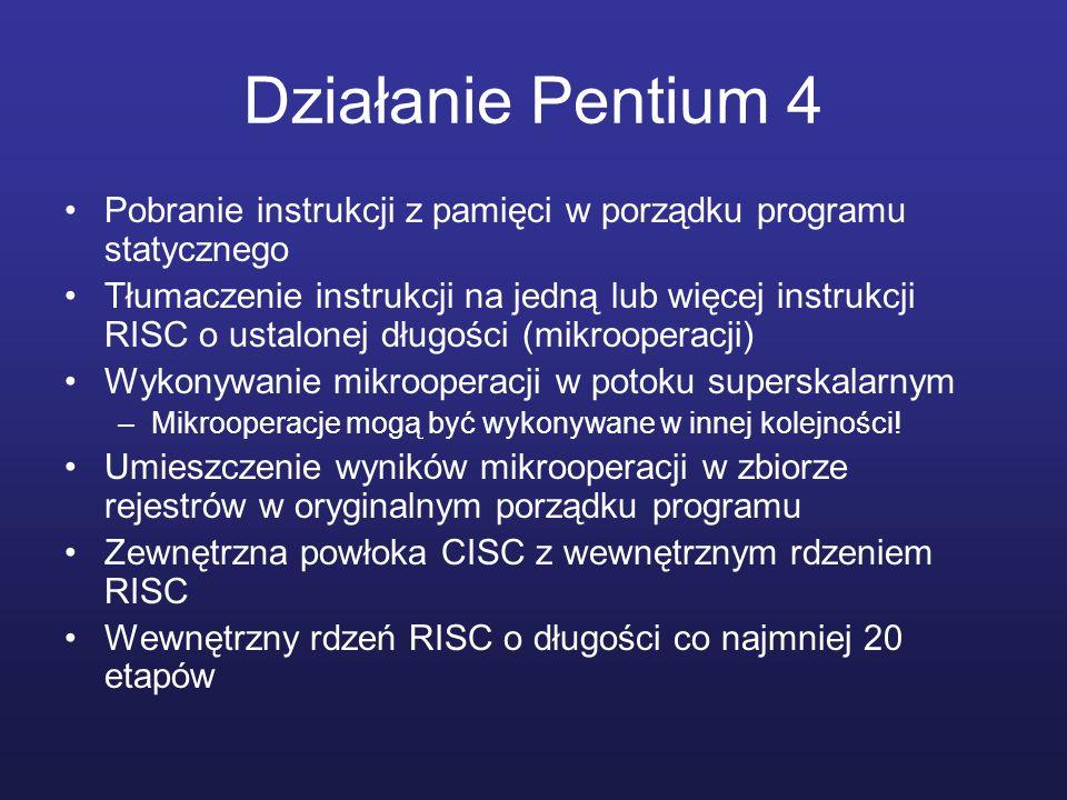 Działanie Pentium 4 Pobranie instrukcji z pamięci w porządku programu statycznego Tłumaczenie instrukcji na jedną lub więcej instrukcji RISC o ustalon