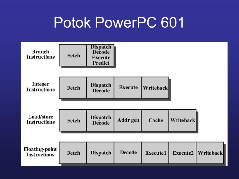 Potok PowerPC 601