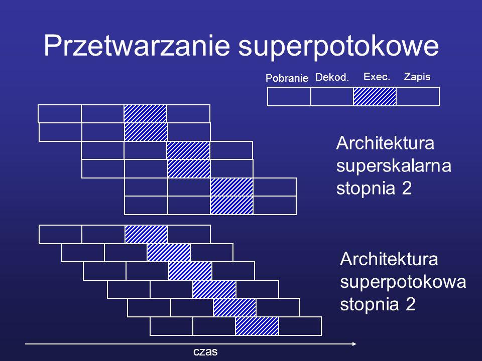 Przetwarzanie superpotokowe Pobranie Dekod. Exec.Zapis Architektura superskalarna stopnia 2 Architektura superpotokowa stopnia 2 czas