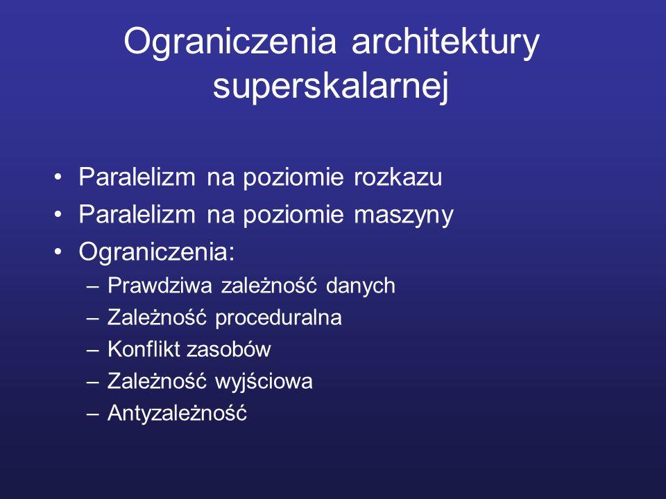 Ograniczenia architektury superskalarnej Paralelizm na poziomie rozkazu Paralelizm na poziomie maszyny Ograniczenia: –Prawdziwa zależność danych –Zale