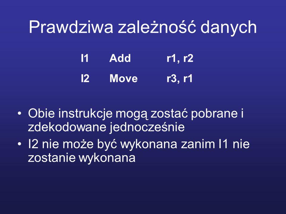 Prawdziwa zależność danych Obie instrukcje mogą zostać pobrane i zdekodowane jednocześnie I2 nie może być wykonana zanim I1 nie zostanie wykonana I1Ad