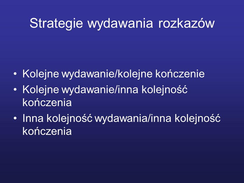 Strategie wydawania rozkazów Kolejne wydawanie/kolejne kończenie Kolejne wydawanie/inna kolejność kończenia Inna kolejność wydawania/inna kolejność ko