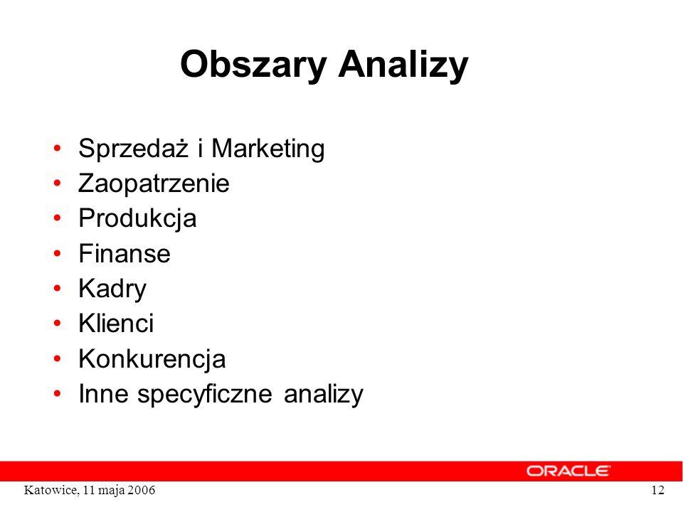 12Katowice, 11 maja 2006 Obszary Analizy Sprzedaż i Marketing Zaopatrzenie Produkcja Finanse Kadry Klienci Konkurencja Inne specyficzne analizy