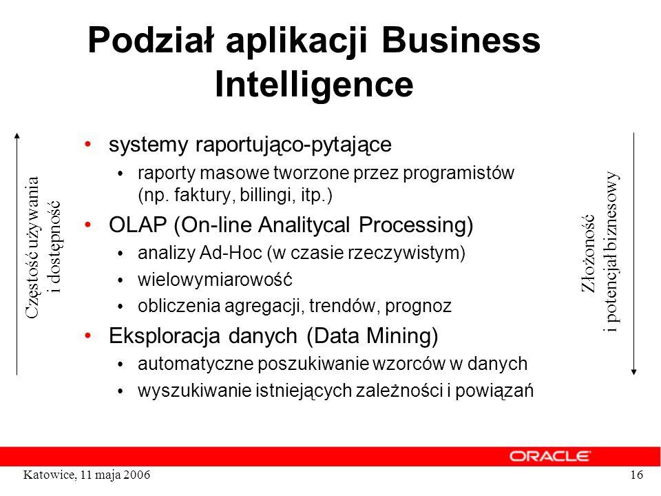 16Katowice, 11 maja 2006 Podział aplikacji Business Intelligence systemy raportująco-pytające raporty masowe tworzone przez programistów (np. faktury,