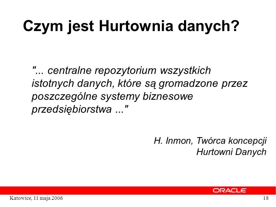 18Katowice, 11 maja 2006 Czym jest Hurtownia danych?