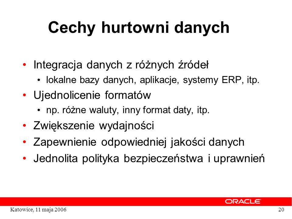 20Katowice, 11 maja 2006 Cechy hurtowni danych Integracja danych z różnych źródeł lokalne bazy danych, aplikacje, systemy ERP, itp. Ujednolicenie form