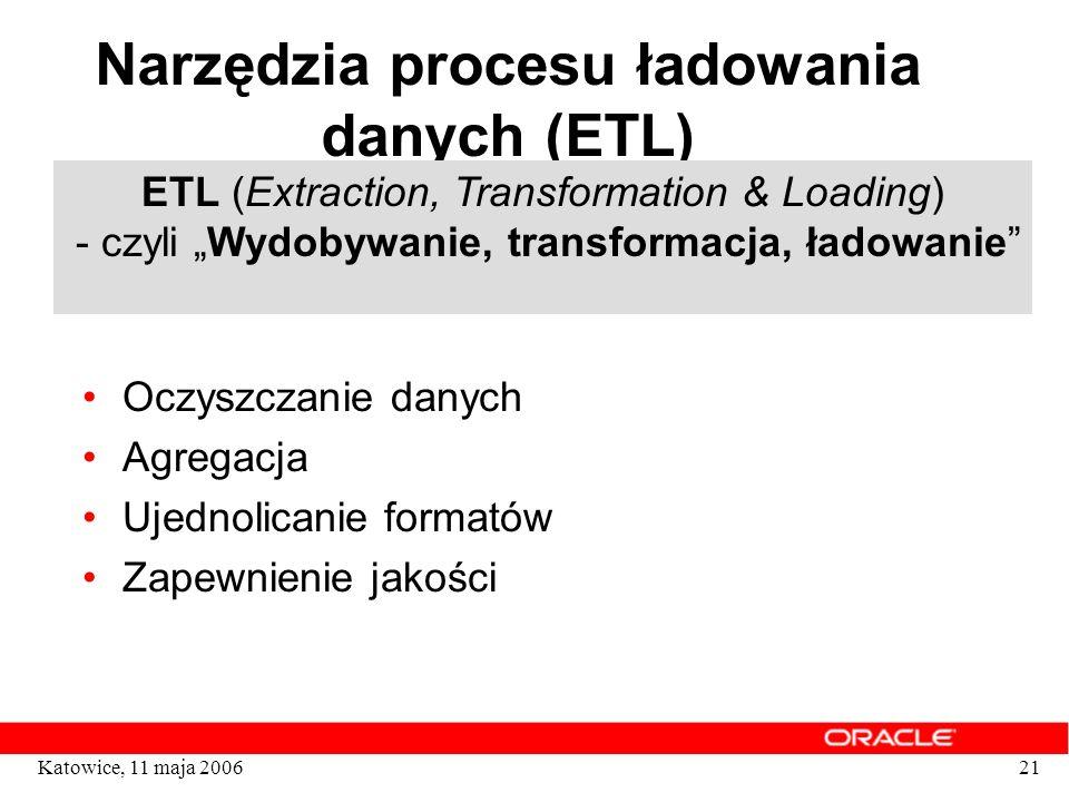 21Katowice, 11 maja 2006 Narzędzia procesu ładowania danych (ETL) Oczyszczanie danych Agregacja Ujednolicanie formatów Zapewnienie jakości ETL (Extrac