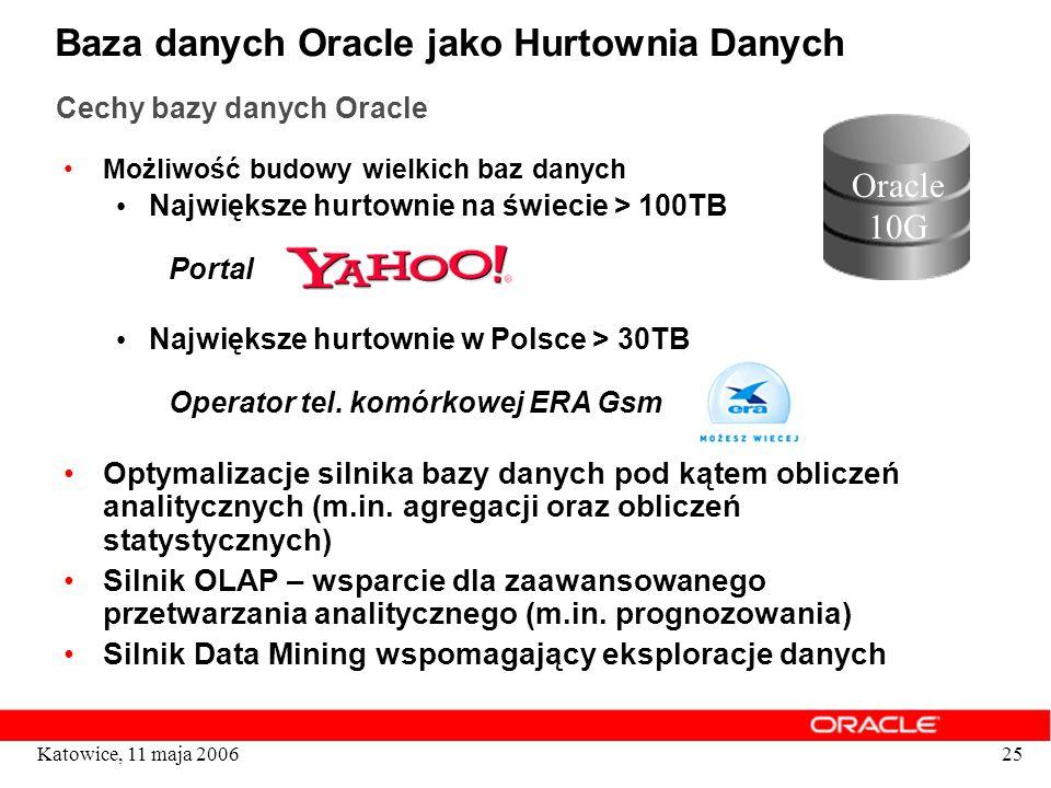 25Katowice, 11 maja 2006 Baza danych Oracle jako Hurtownia Danych Możliwość budowy wielkich baz danych Największe hurtownie na świecie > 100TB Portal