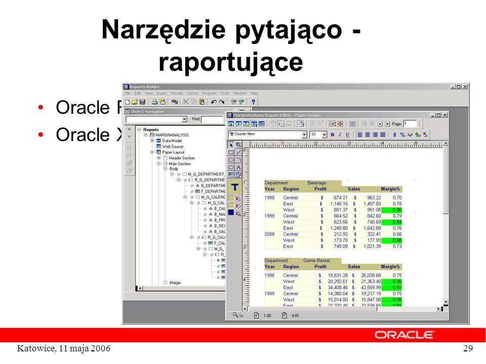 29Katowice, 11 maja 2006 Narzędzie pytająco - raportujące Oracle Reports Oracle XML Publisher