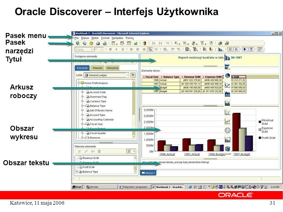 31Katowice, 11 maja 2006 Oracle Discoverer – Interfejs Użytkownika Pasek menu Pasek narzędzi Tytuł Arkusz roboczy Obszar wykresu Obszar tekstu