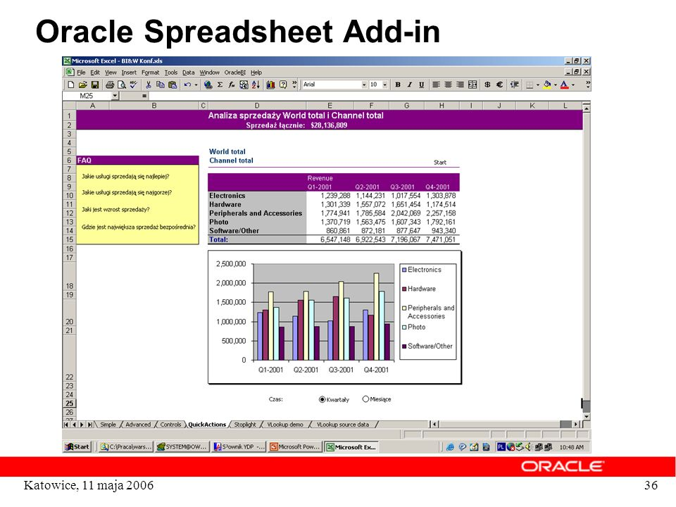 36Katowice, 11 maja 2006 Oracle Spreadsheet Add-in