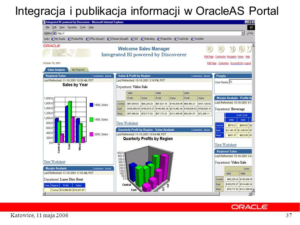37Katowice, 11 maja 2006 Integracja i publikacja informacji w OracleAS Portal