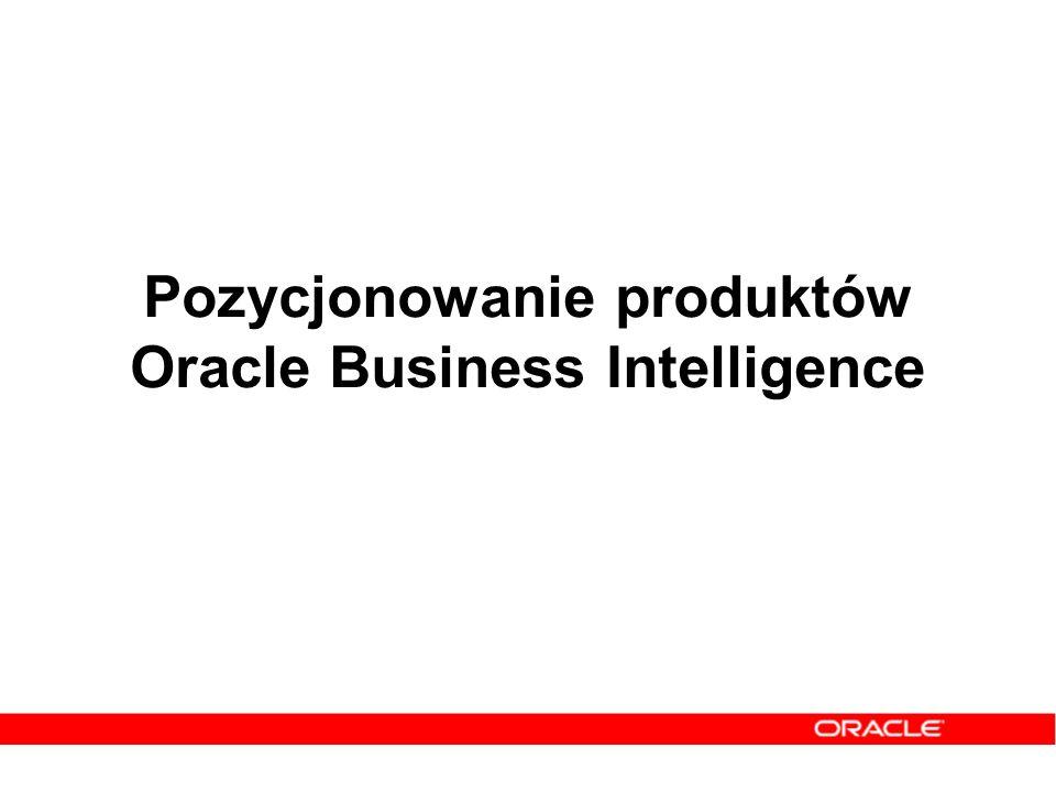 Pozycjonowanie produktów Oracle Business Intelligence