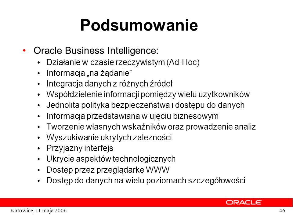 46Katowice, 11 maja 2006 Podsumowanie Oracle Business Intelligence: Działanie w czasie rzeczywistym (Ad-Hoc) Informacja na żądanie Integracja danych z