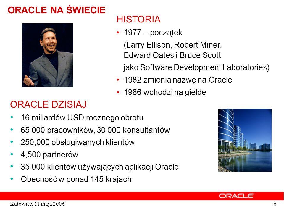 6Katowice, 11 maja 2006 ORACLE NA ŚWIECIE HISTORIA 1977 – początek (Larry Ellison, Robert Miner, Edward Oates i Bruce Scott jako Software Development
