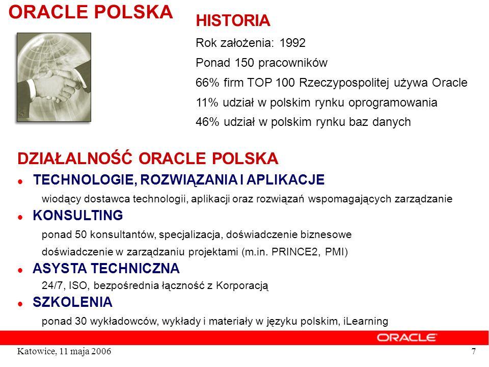 7Katowice, 11 maja 2006 ORACLE POLSKA HISTORIA Rok założenia: 1992 Ponad 150 pracowników 66% firm TOP 100 Rzeczypospolitej używa Oracle 11% udział w p
