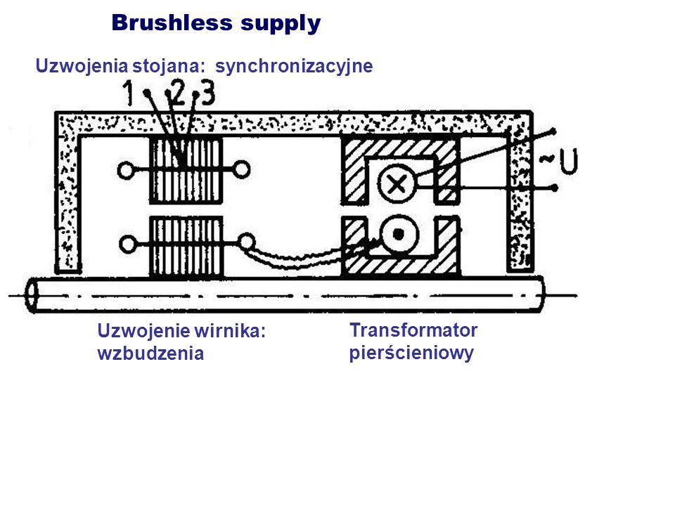 Brushless supply Uzwojenia stojana: synchronizacyjne Uzwojenie wirnika: wzbudzenia Transformator pierścieniowy
