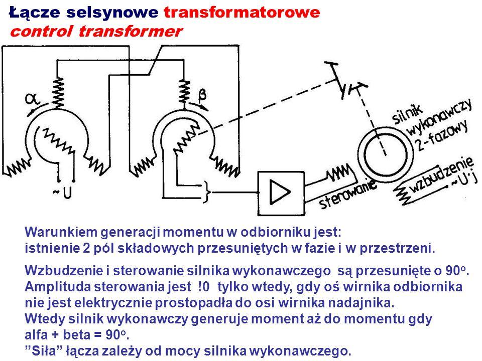 Łącze selsynowe transformatorowe control transformer Warunkiem generacji momentu w odbiorniku jest: istnienie 2 pól składowych przesuniętych w fazie i