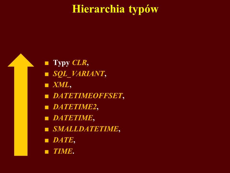 Hierarchia typów Typy CLR, SQL_VARIANT, XML, DATETIMEOFFSET, DATETIME2, DATETIME, SMALLDATETIME, DATE, TIME.