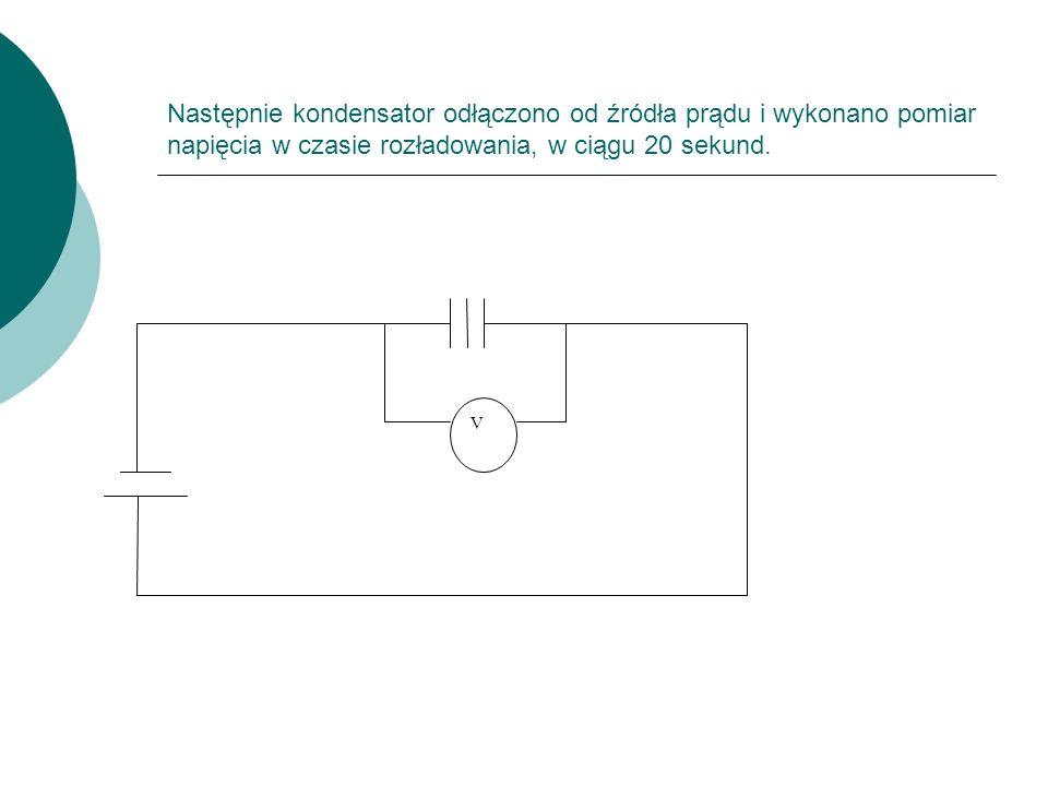 Następnie kondensator odłączono od źródła prądu i wykonano pomiar napięcia w czasie rozładowania, w ciągu 20 sekund. V