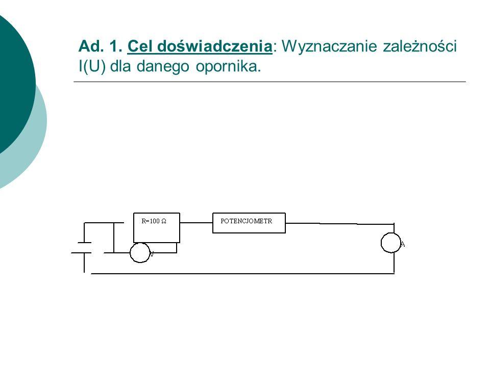 Wyniki Poniższa tabela pokazuje otrzymane wyniki napięcia (V) i natężenia prądu ( mA) oraz oporu elektrycznego R [Ω] jako ilorazu U [V]/ I[A]